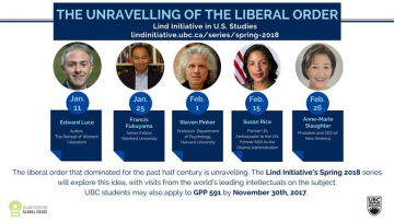 Invitations to Lind Initiative Series on The Unravelling of the Liberal Order, Winter Term 2