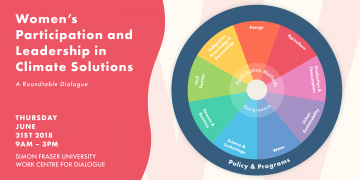 You're Invited: Invitational Roundtable on Women & Climate Change