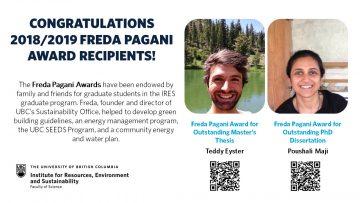 Congratulations to the 2018/2019 Freda Pagani Award Winners